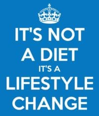 Don't Diet, Make Changes to Your Lifestyle